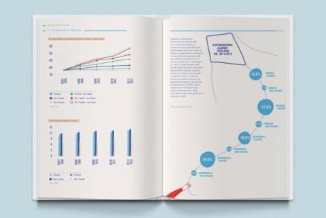 彩妆内刊画册设计受到顾客认同