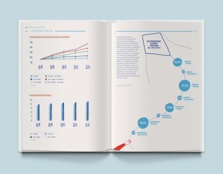 关于农产品画册设计公司哪一家是最好的