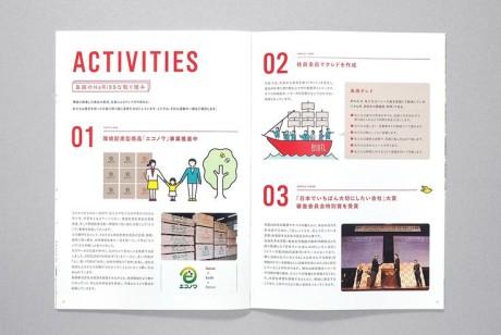 如何进行家居画册设计