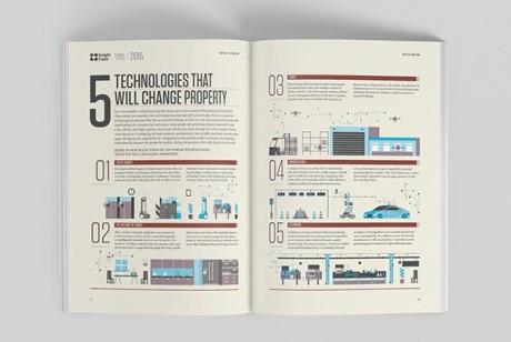 产品样本画册在设计这方面有多重要