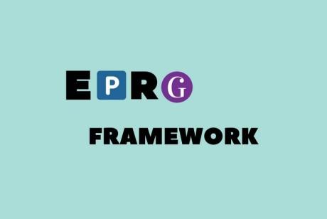 国际营销理论中什么是EPRG框架?EPRG框架的4个阶段